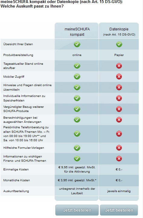 Screenshot der Webseite meineschufa.de - kostenlose Datenkopie